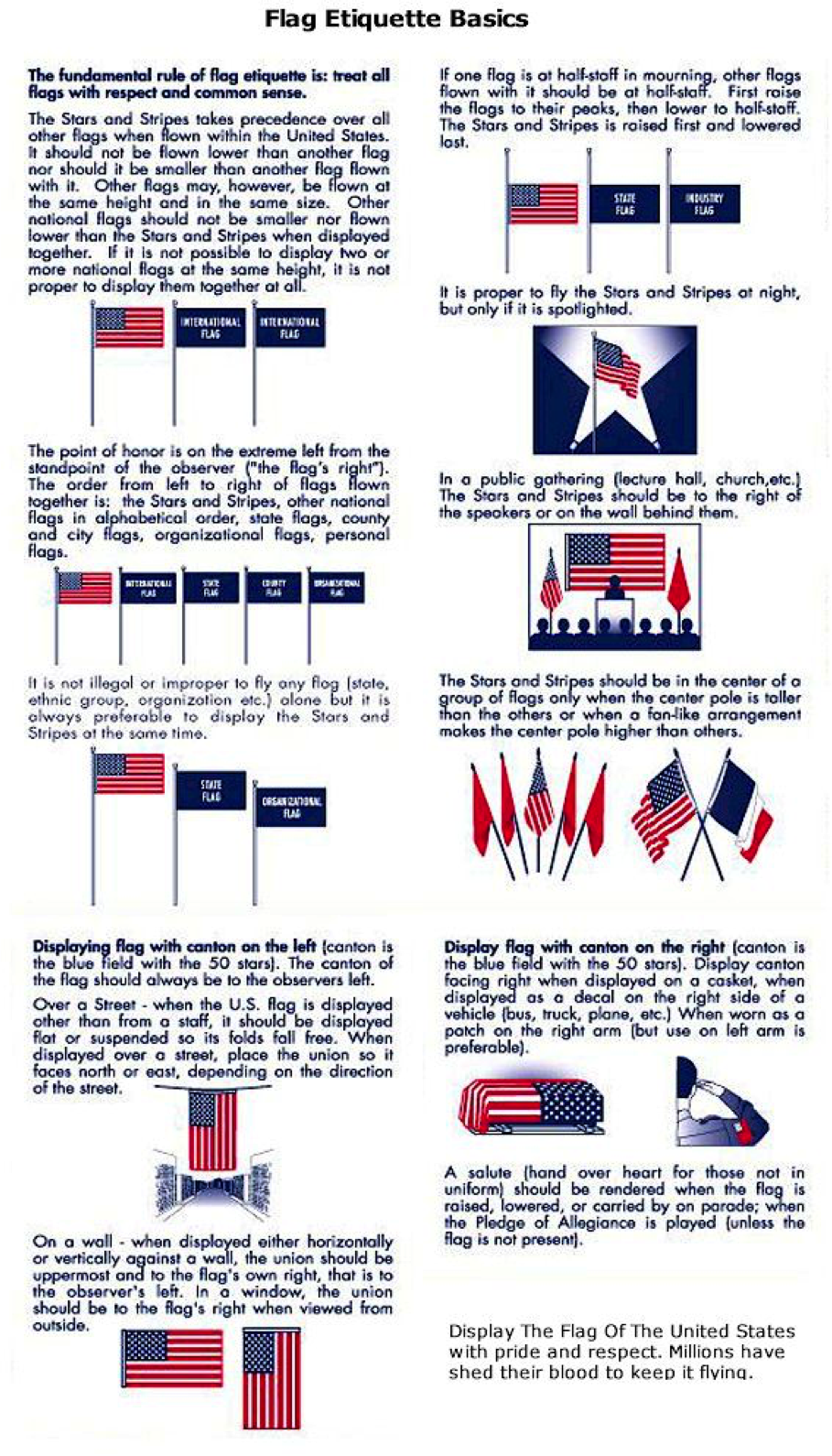 Flag etiquette and citizenship resource library for Proper placement of american flag